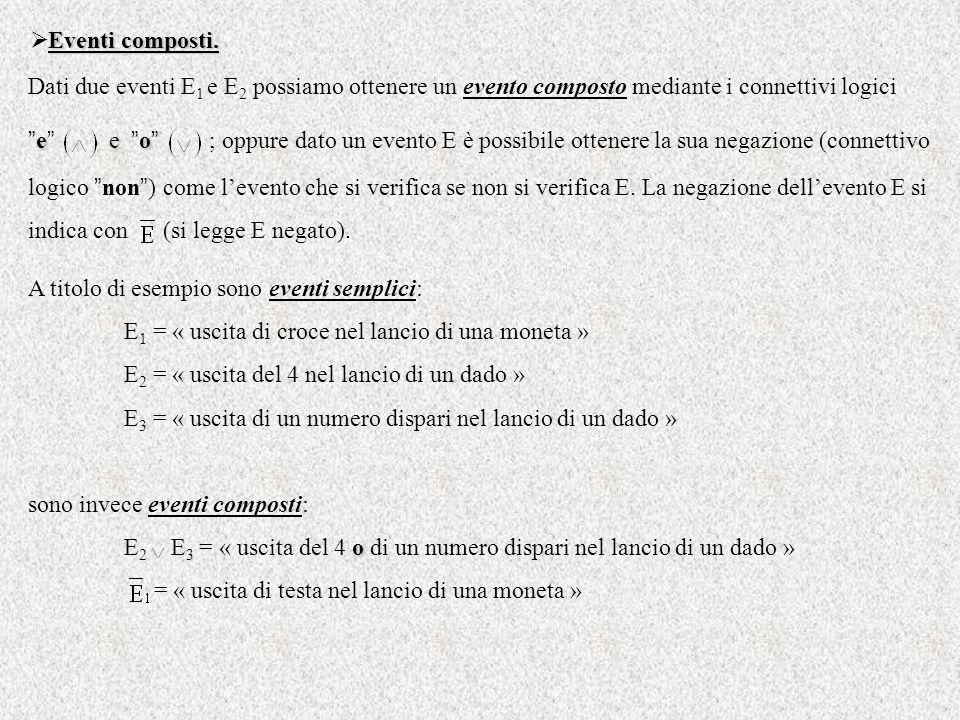 Dati due eventi E1 e E2 possiamo ottenere un evento composto mediante i connettivi logici e e o ; oppure dato un evento E è possibile ottenere la sua negazione (connettivo logico non ) come l'evento che si verifica se non si verifica E. La negazione dell'evento E si indica con (si legge E negato).