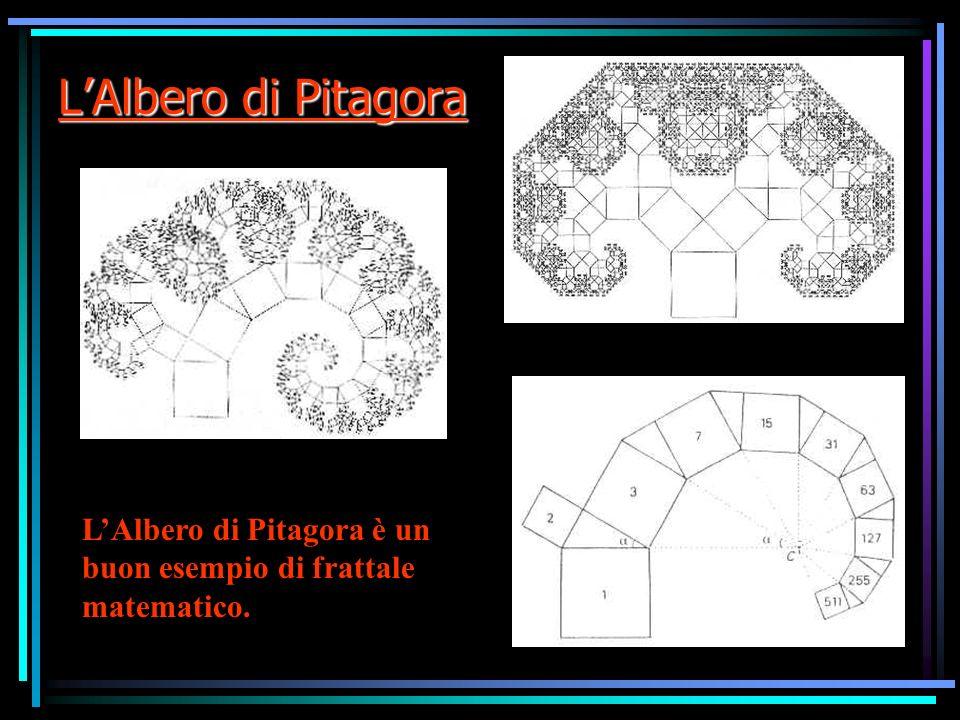 L'Albero di Pitagora L'Albero di Pitagora è un buon esempio di frattale matematico.