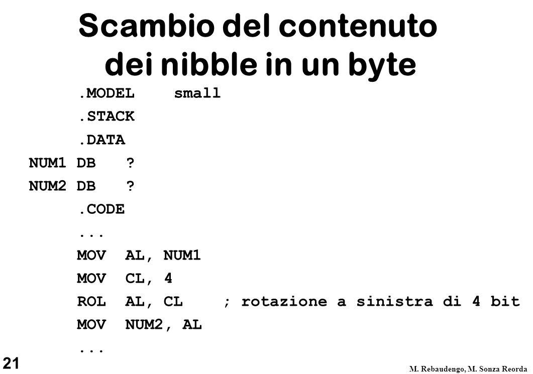 Scambio del contenuto dei nibble in un byte