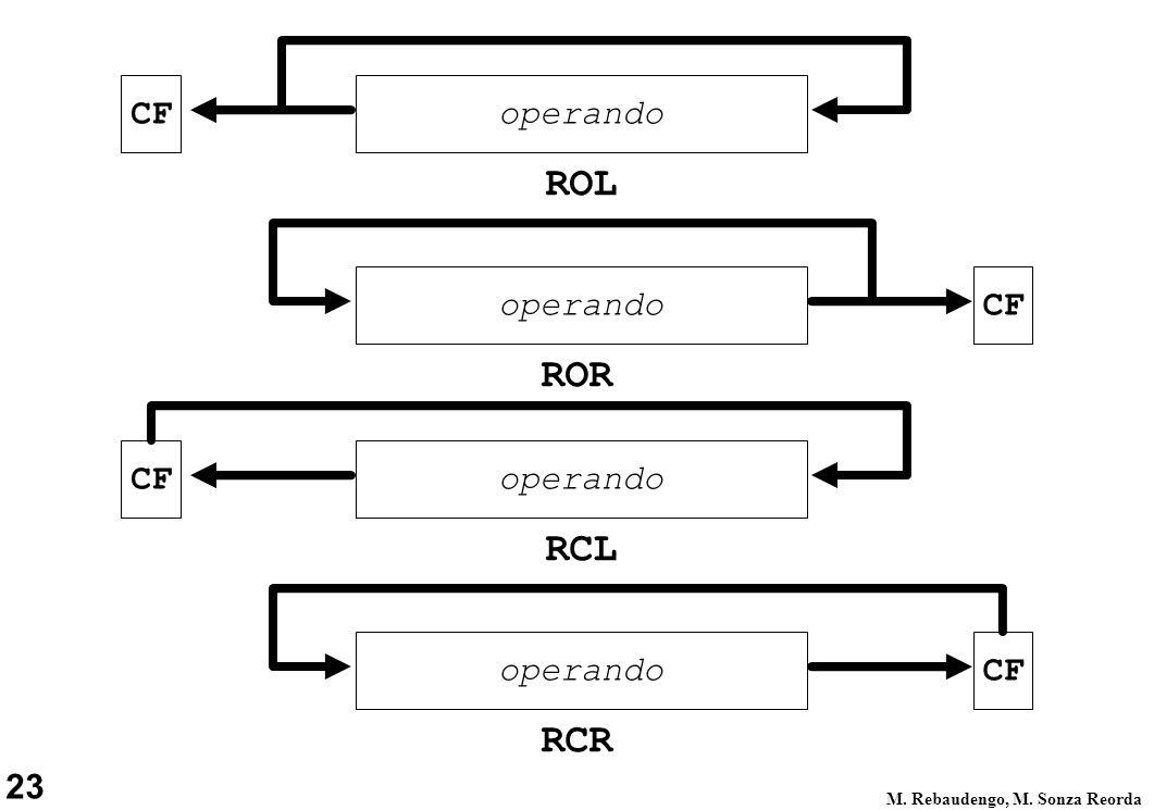 CF operando ROL operando CF ROR CF operando RCL operando CF RCR
