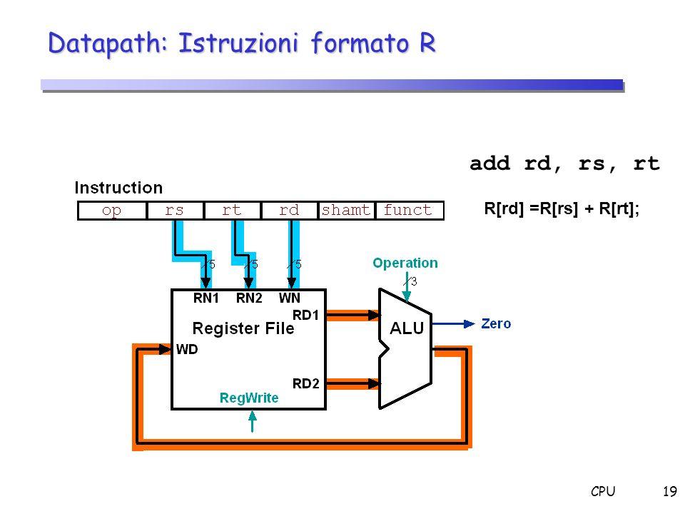 Datapath: Istruzioni formato R