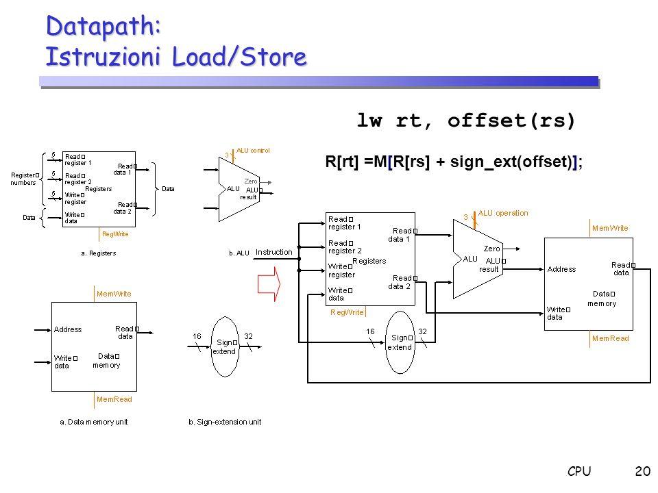 Datapath: Istruzioni Load/Store