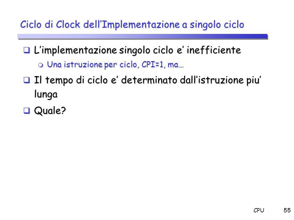 Ciclo di Clock dell'Implementazione a singolo ciclo