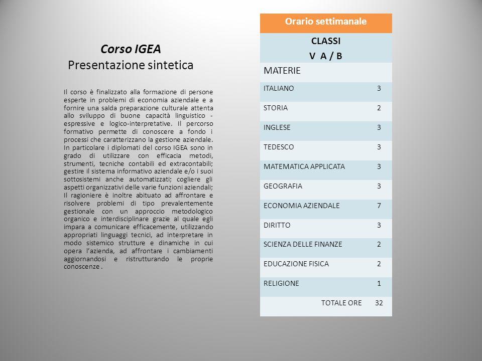 Corso IGEA Presentazione sintetica