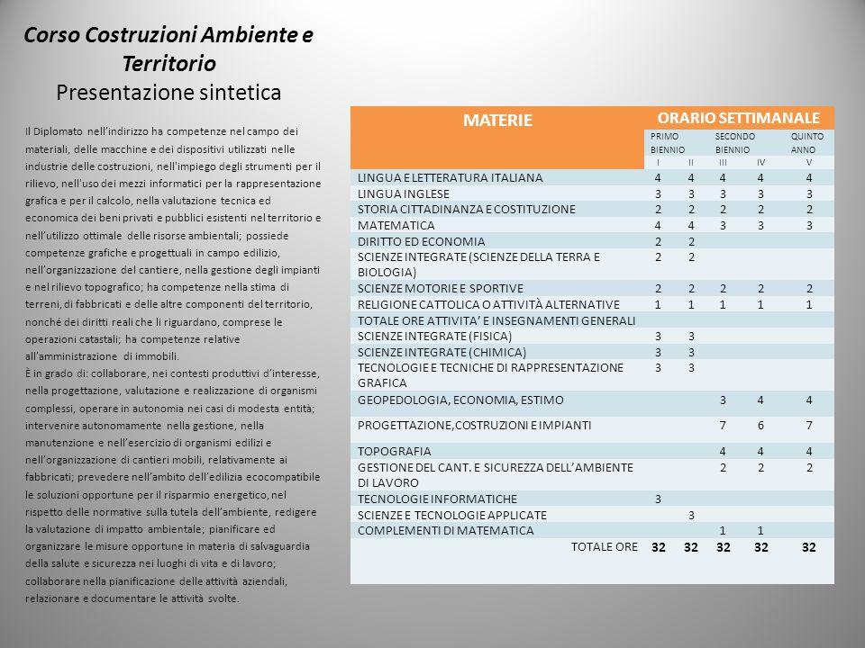Corso Costruzioni Ambiente e Territorio Presentazione sintetica