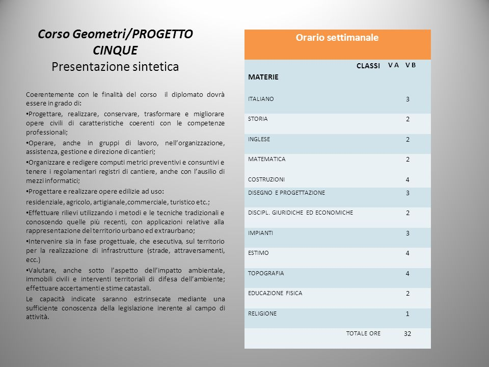 Corso Geometri/PROGETTO CINQUE Presentazione sintetica