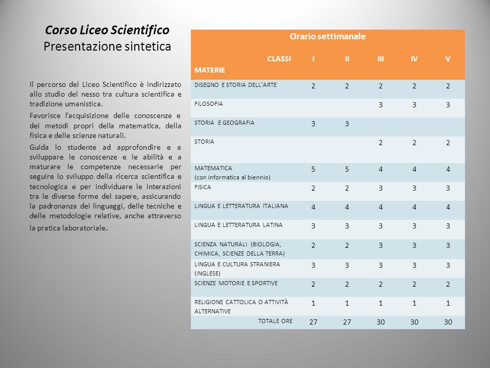 Corso Liceo Scientifico Presentazione sintetica