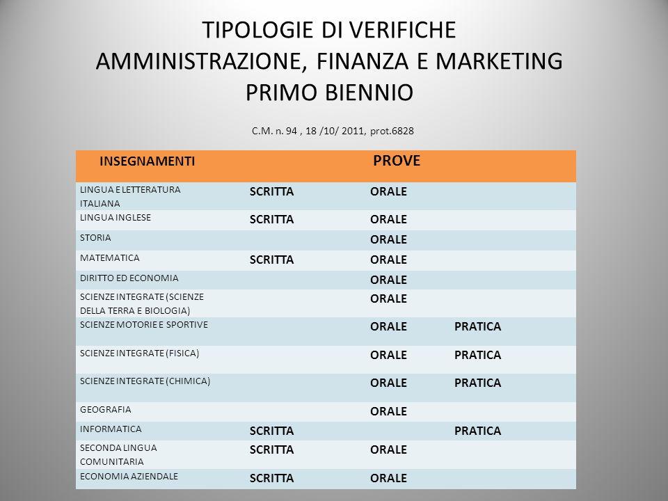 TIPOLOGIE DI VERIFICHE AMMINISTRAZIONE, FINANZA E MARKETING PRIMO BIENNIO C.M. n. 94 , 18 /10/ 2011, prot.6828