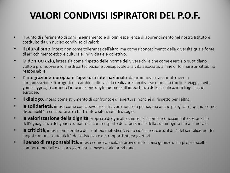 VALORI CONDIVISI ISPIRATORI DEL P.O.F.