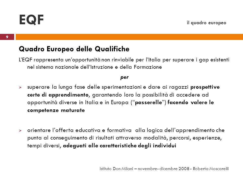 EQF il quadro europeo Quadro Europeo delle Qualifiche per