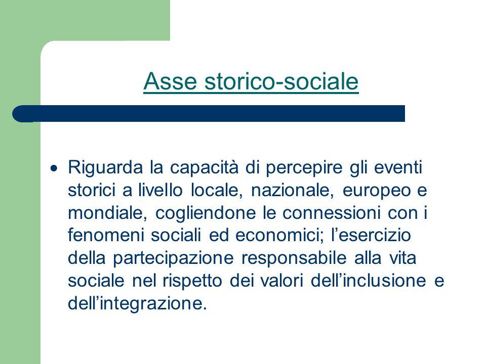 Asse storico-sociale