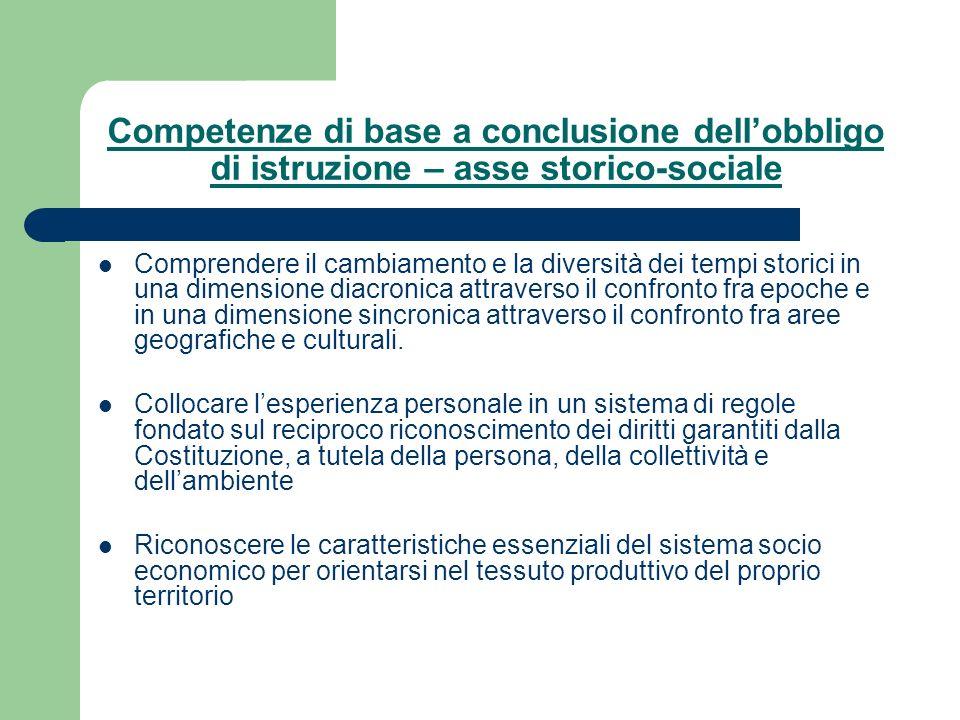 Competenze di base a conclusione dell'obbligo di istruzione – asse storico-sociale