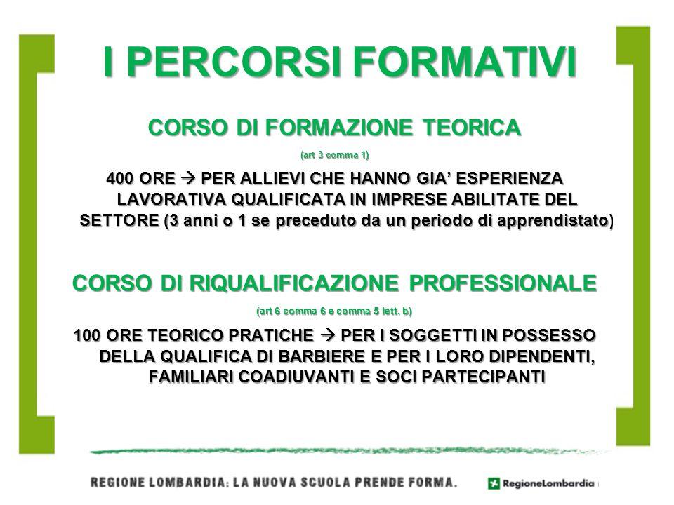 I PERCORSI FORMATIVI CORSO DI FORMAZIONE TEORICA