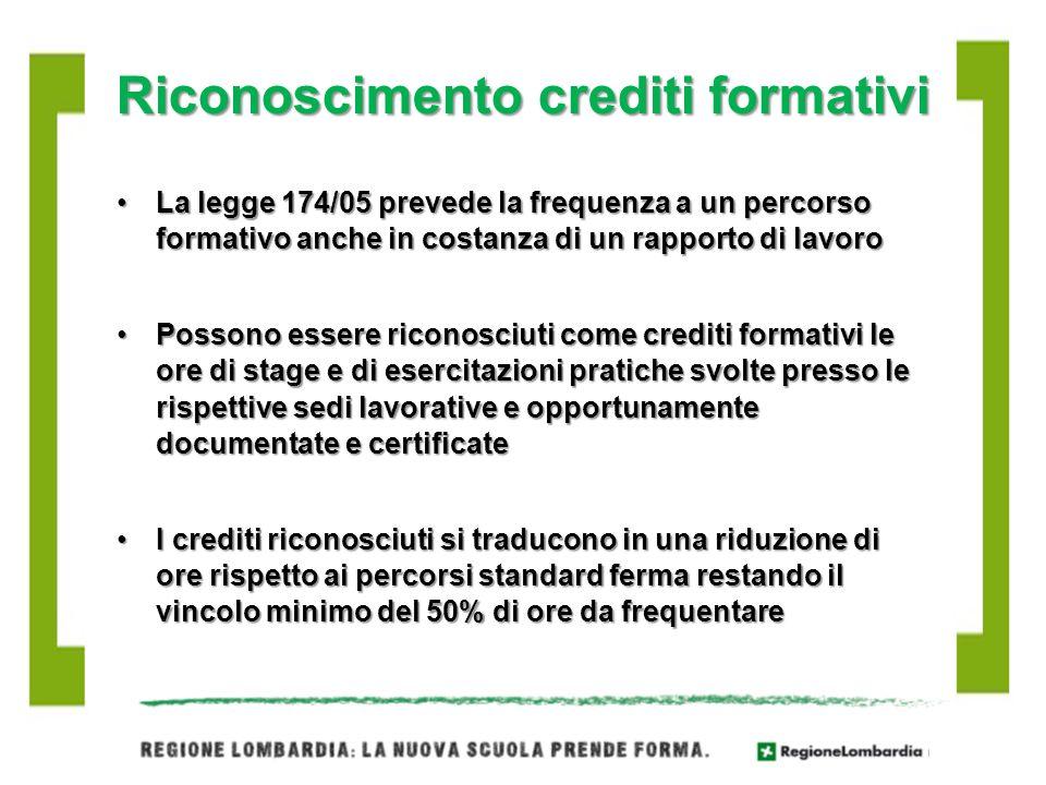 Riconoscimento crediti formativi