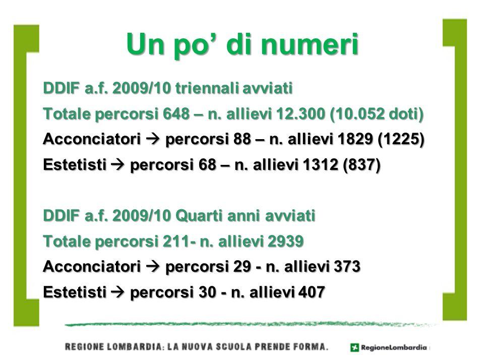 Un po' di numeri DDIF a.f. 2009/10 triennali avviati