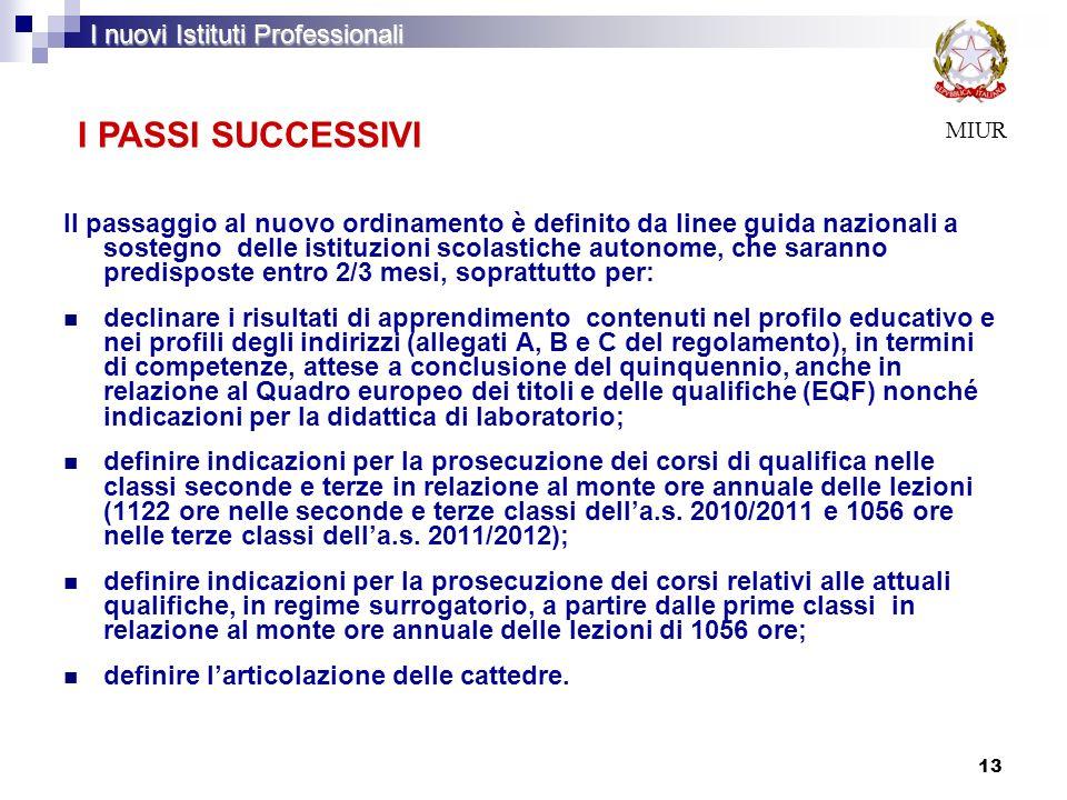 I PASSI SUCCESSIVI I nuovi Istituti Professionali