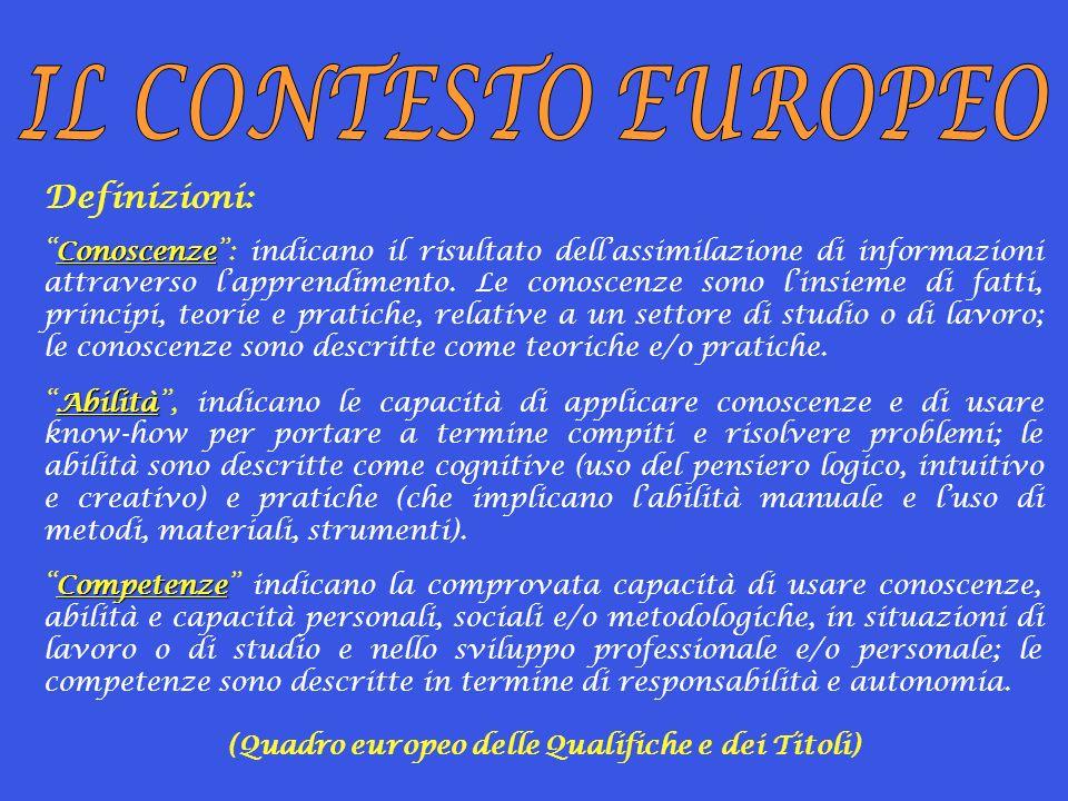 (Quadro europeo delle Qualifiche e dei Titoli)