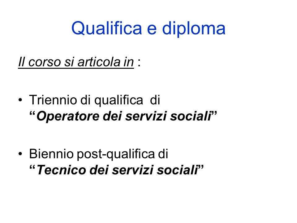 Qualifica e diploma Il corso si articola in :