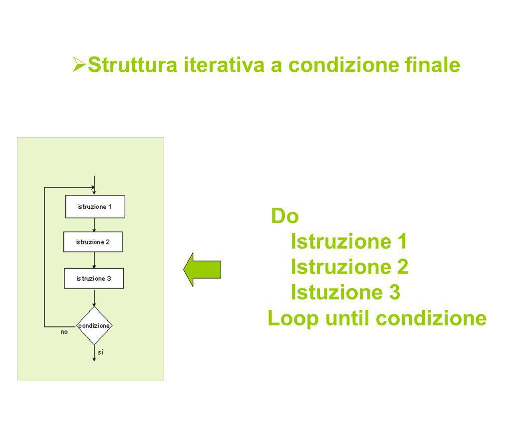 Struttura iterativa a condizione finale