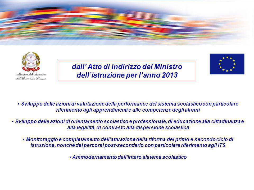 dall' Atto di indirizzo del Ministro dell'istruzione per l'anno 2013