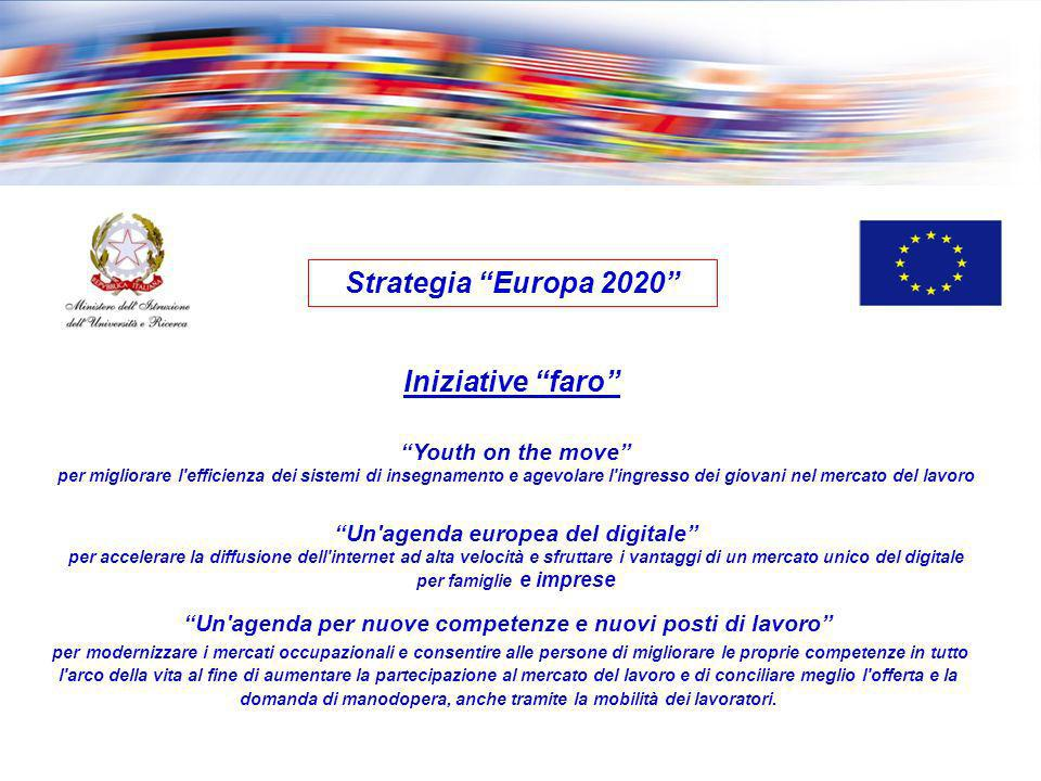 Strategia Europa 2020 Iniziative faro
