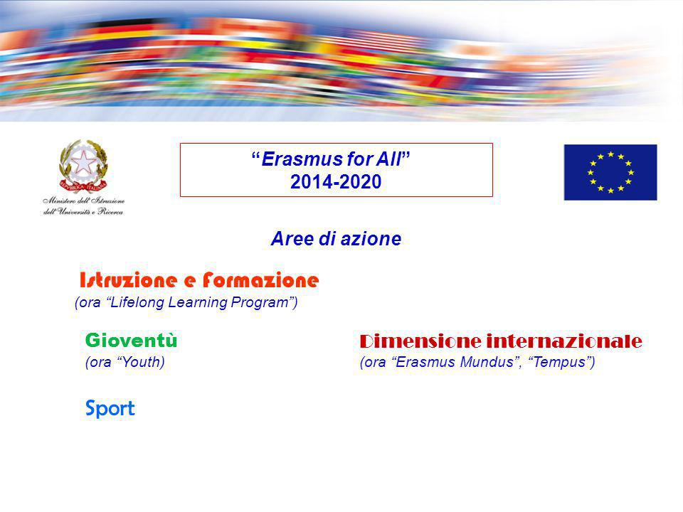 Sport Erasmus for All 2014-2020 Aree di azione