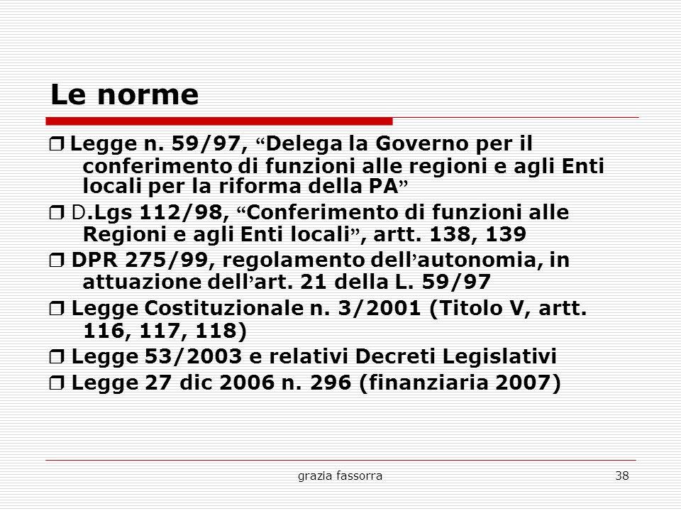 Le norme ❒ Legge n. 59/97, Delega la Governo per il conferimento di funzioni alle regioni e agli Enti locali per la riforma della PA