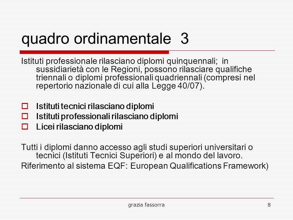 quadro ordinamentale 3