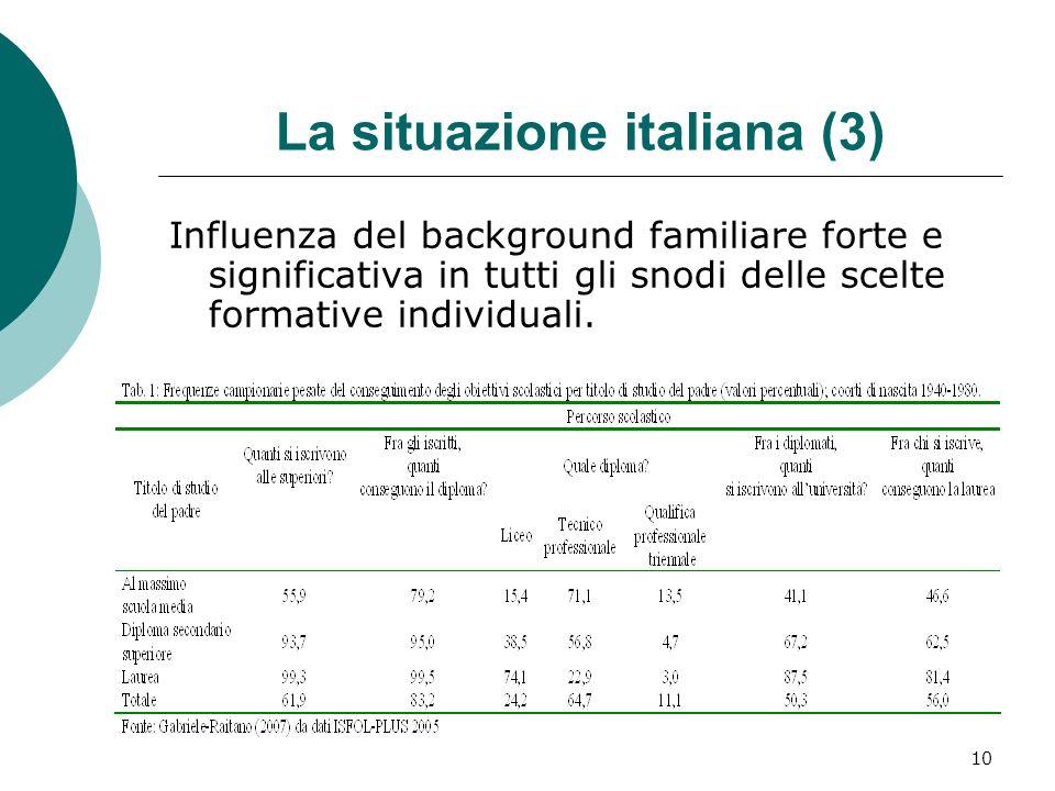 La situazione italiana (3)