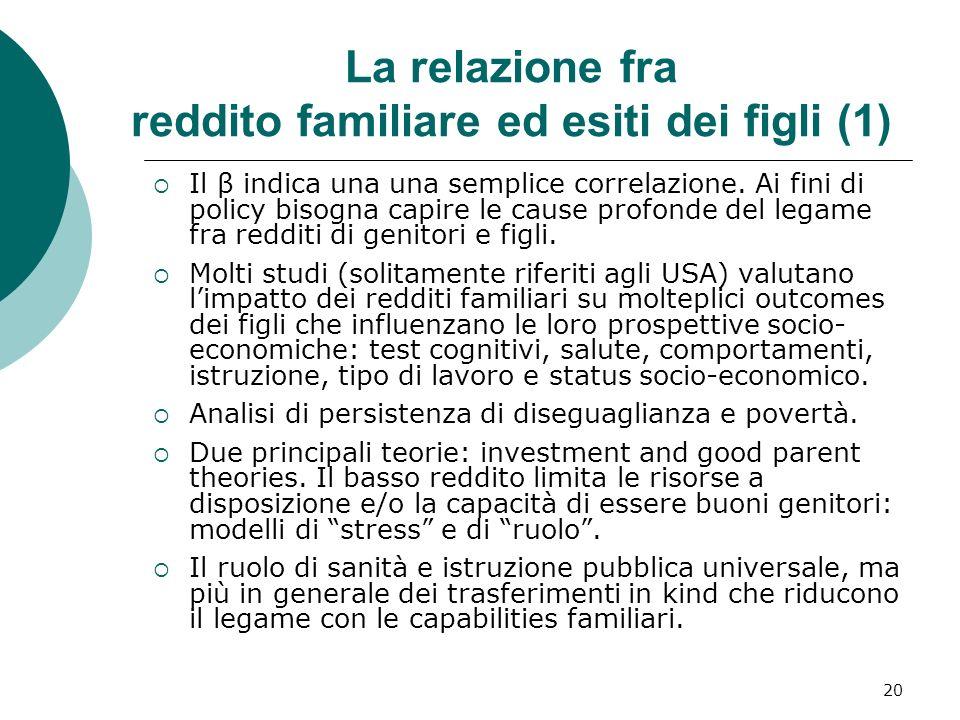 La relazione fra reddito familiare ed esiti dei figli (1)