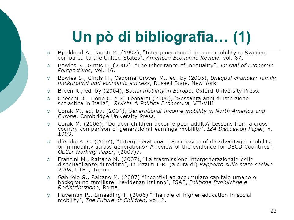 Un pò di bibliografia… (1)