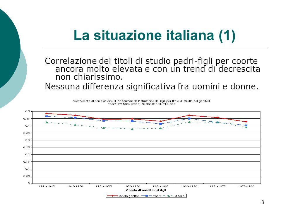 La situazione italiana (1)