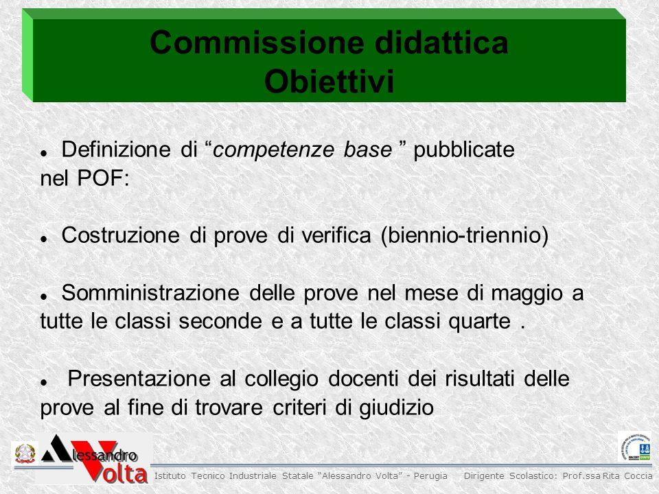 Commissione didattica Obiettivi