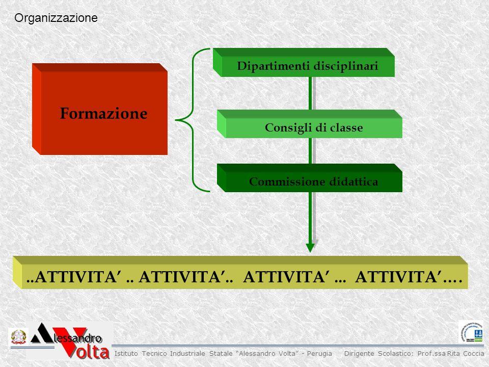 Dipartimenti disciplinari Commissione didattica