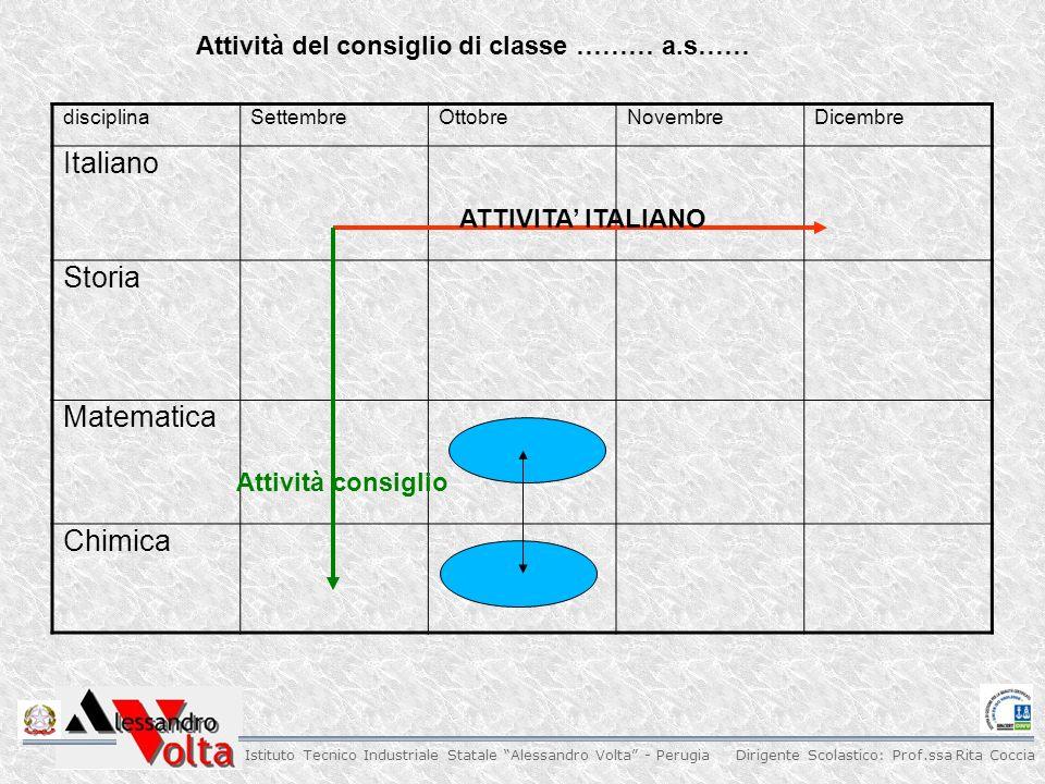 Italiano Storia Matematica Chimica