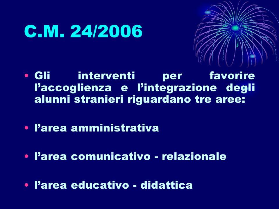 C.M. 24/2006Gli interventi per favorire l'accoglienza e l'integrazione degli alunni stranieri riguardano tre aree: