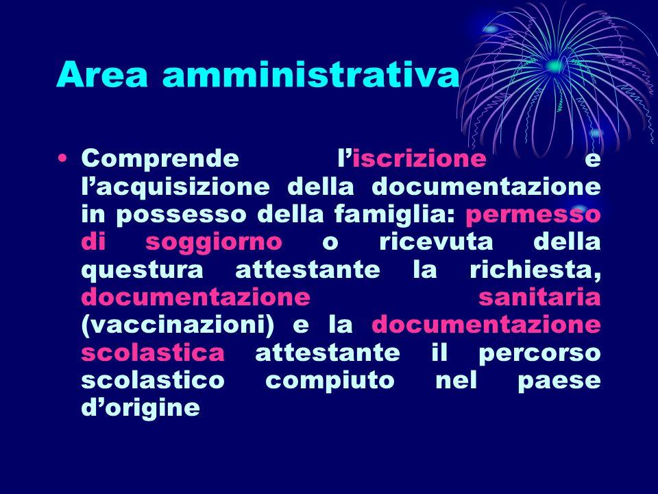 Area amministrativa