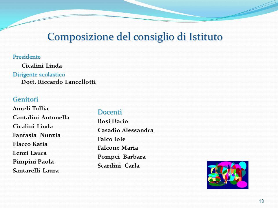 Composizione del consiglio di Istituto