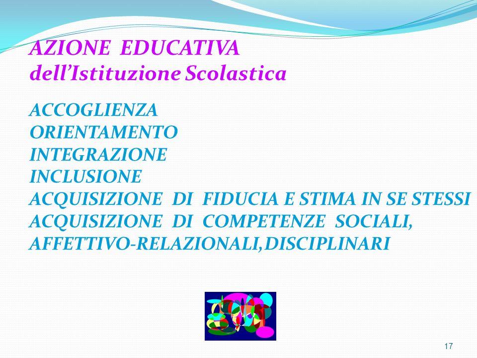 AZIONE EDUCATIVA dell'Istituzione Scolastica