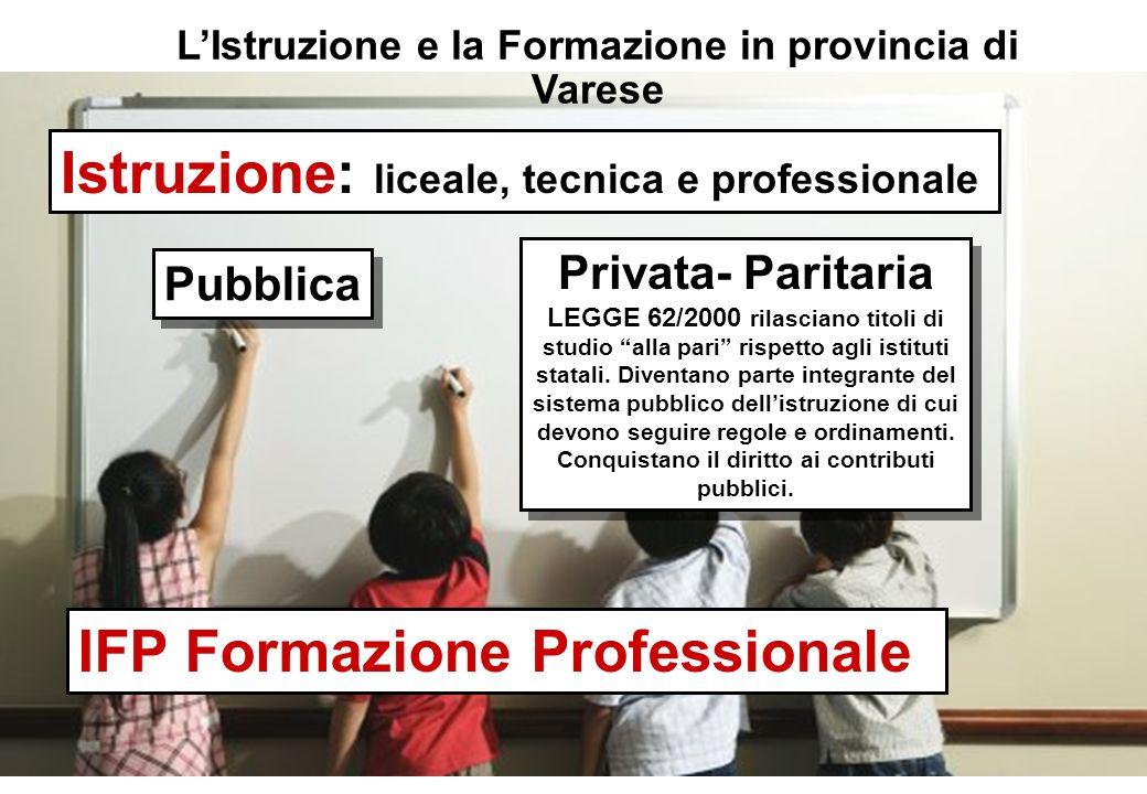 L'Istruzione e la Formazione in provincia di Varese