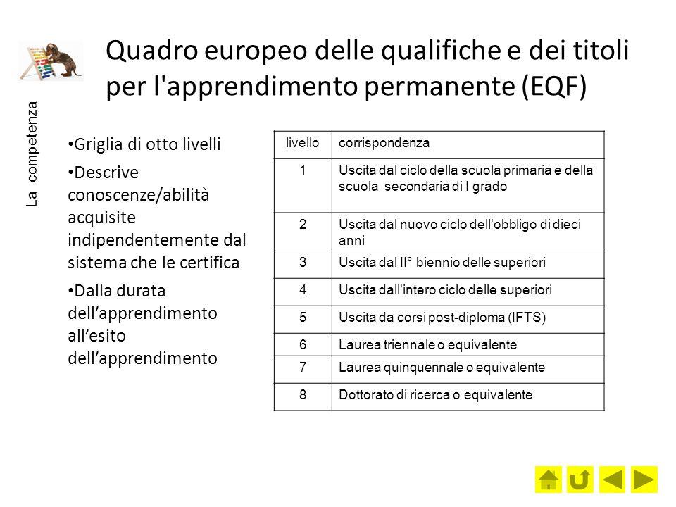 Quadro europeo delle qualifiche e dei titoli per l apprendimento permanente (EQF)