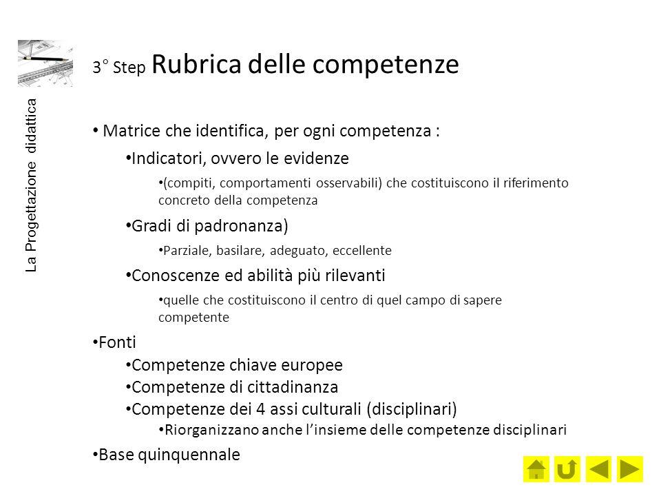3° Step Rubrica delle competenze