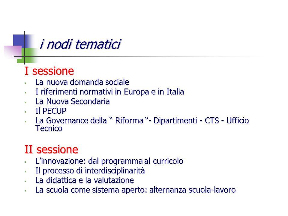 i nodi tematici I sessione II sessione La nuova domanda sociale