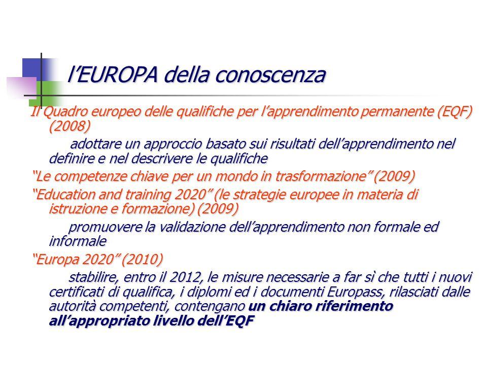 l'EUROPA della conoscenza