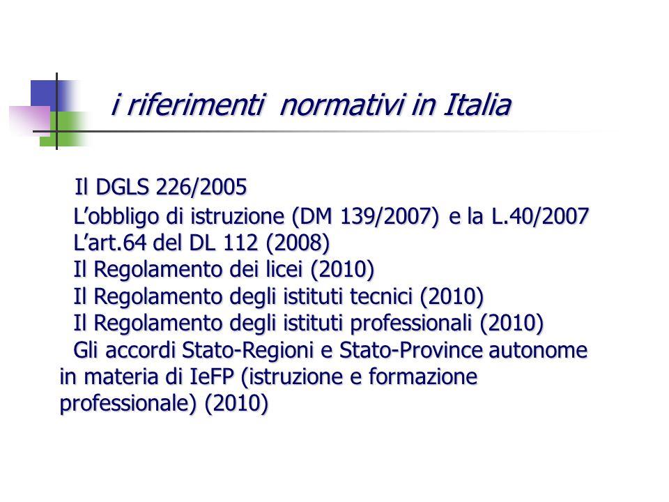 i riferimenti normativi in Italia