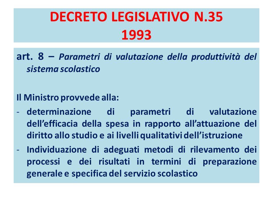 DECRETO LEGISLATIVO N.35 1993 art. 8 – Parametri di valutazione della produttività del sistema scolastico.
