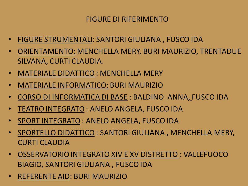 FIGURE DI RIFERIMENTO FIGURE STRUMENTALI: SANTORI GIULIANA , FUSCO IDA.