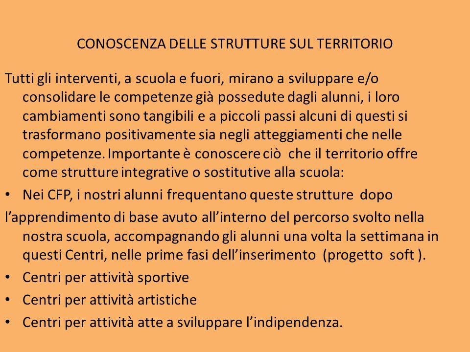 CONOSCENZA DELLE STRUTTURE SUL TERRITORIO