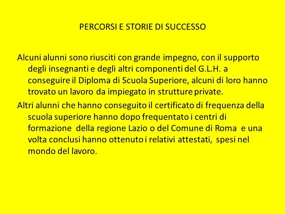 PERCORSI E STORIE DI SUCCESSO