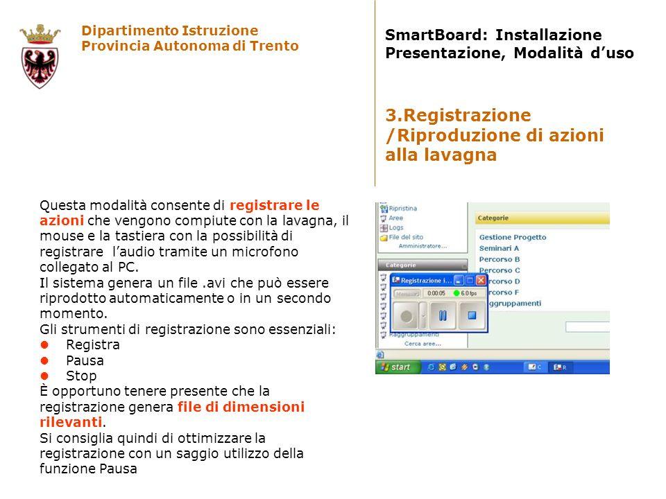 SmartBoard: Installazione Presentazione, Modalità d'uso